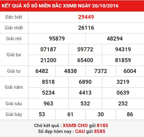 xsmb-26-10