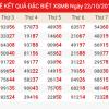 Dự đoán xổ số miền bắc ngày 23/20 chính xác