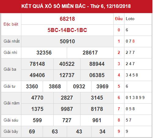 Dự đoán xstd thứ 7 ngày 13/10/2018 siêu chuẩn