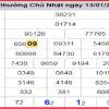 Chốt dự đoán kết quả xổ số miền bắc ngày 14/02