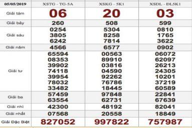 Dự đoán, soi cầu xổ số miền Nam ngày 12/5/2019 chính xác nhất