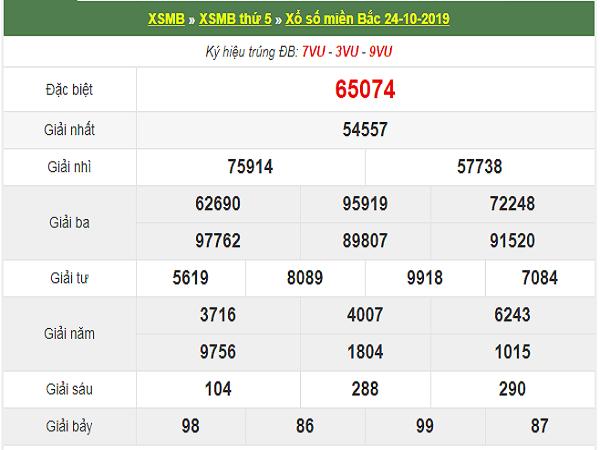 xsmb-24-10-2019-min
