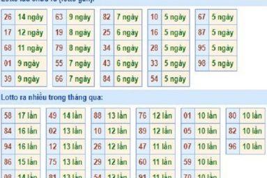thong-ke-tan-suat-loto-mien-bac-13-1-2020-min
