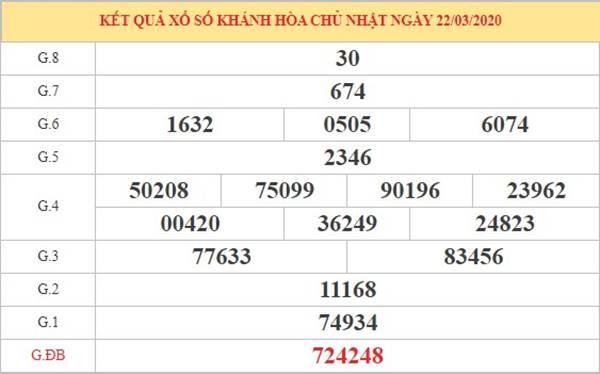 Dự đoán xs Khánh Hòa thứ 4 ngày 25-3-2020