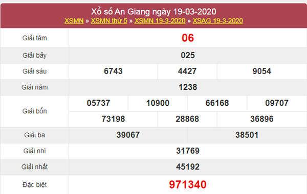 Dự đoán KQXS An Giang 26/3/2020 cùng các chuyên gia