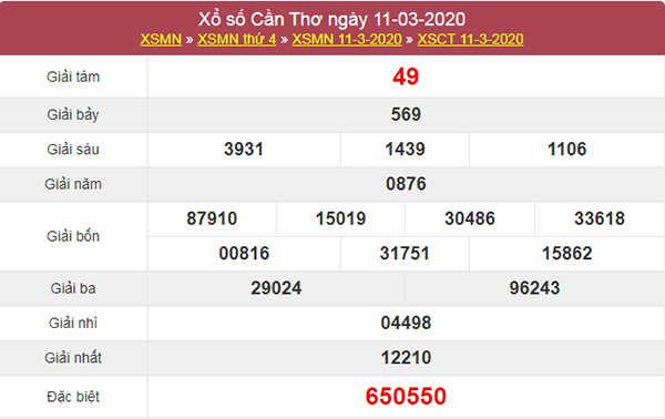 Dự đoán XSCT ngày 18/3/2020 - KQXS Cần Thơ thứ 4
