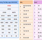 Phân tích con số may mắn trong kqxsmb chốt dự đoán kết quả ngày 29/03