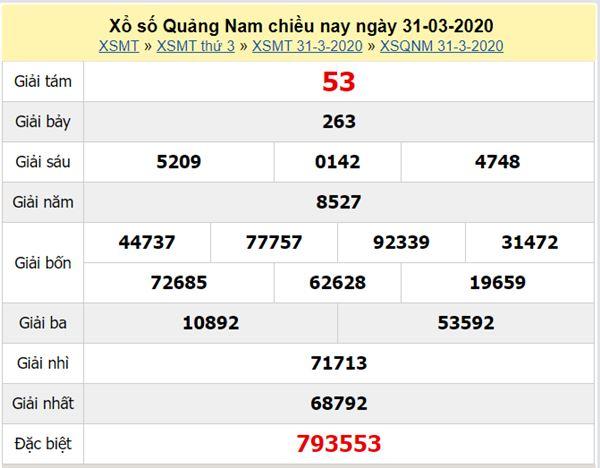 Dự đoán XSQNM 28/4/2020 - KQXS Quảng Nam thứ ba
