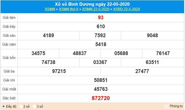 Dự đoán XSBD 29/5/2020 - KQXS Bình Dương thứ 6