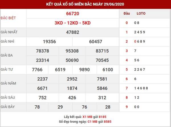 Phân tích kết quả XSMB hôm nay thứ 3 ngày 30-6-2020