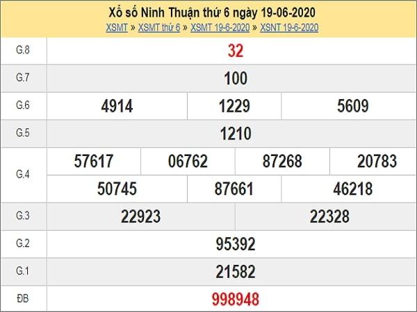 Dự đoán XSNT 26/6/2020