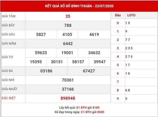 Phân tích kết quả sổ xố Bình Thuận thứ 5 ngày 30-7-2020