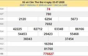 Dự đoán XSCT 29/7/2020 chốt KQXS Cần Thơ thứ 4