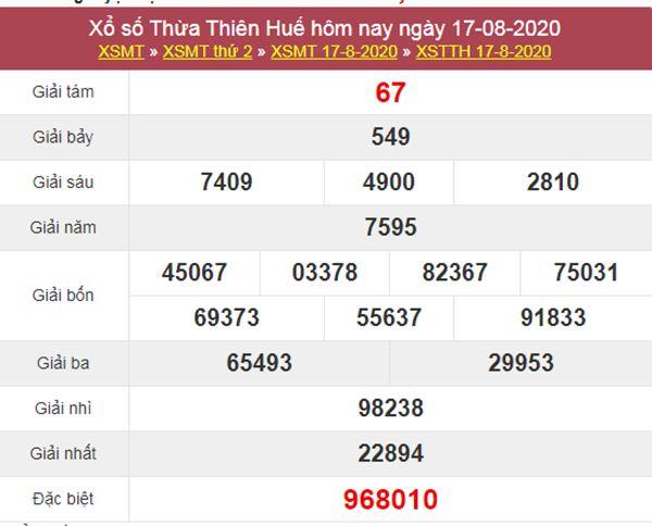 Dự đoán XSTTH 24/8/2020 - KQXS Thừa Thiên Huế thứ 2