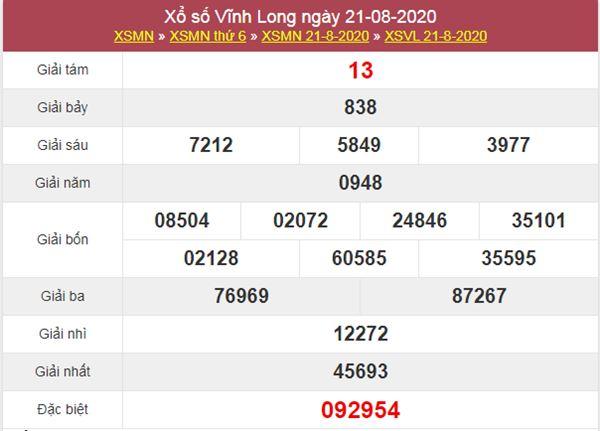 Dự đoán XSVL 28/8/2020 chốt lô Vĩnh Long thứ 6 chi tiết