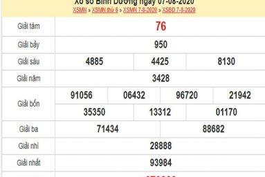 Dự đoán xổ số Bình Dương 14-08-2020