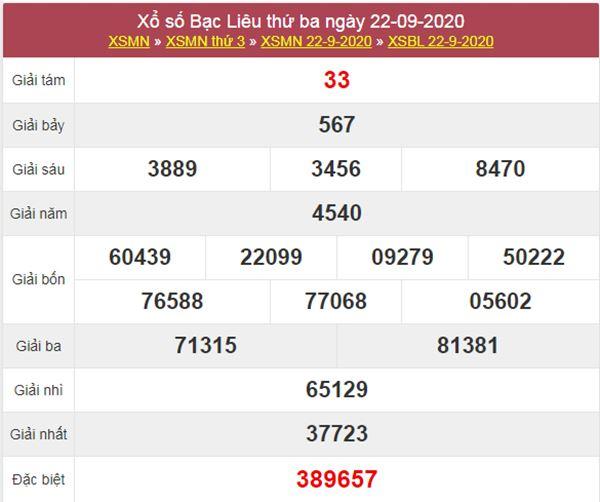 Dự đoán XSBL 29/9/2020 chốt lô VIP Bạc Liêu thứ 3