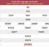 Dự đoán XSVL 25/9/2020 chốt KQXS Vĩnh Long thứ 6