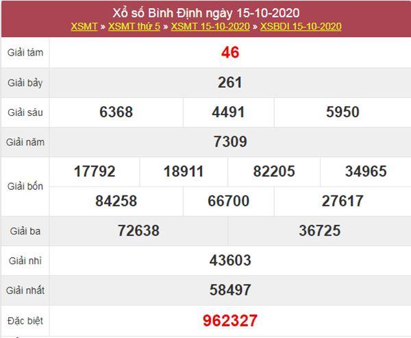 Dự đoán XSBDI 22/10/2020 chốt lô VIP Bình Định thứ 5