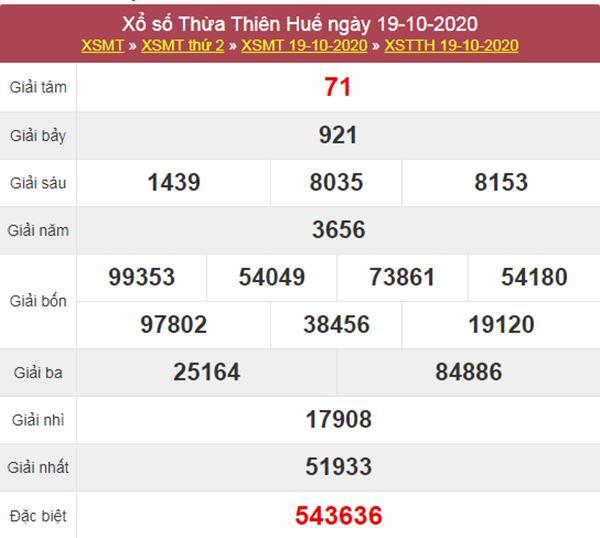 Dự đoán XSTTH 26/10/2020 thứ 2 hôm nay chính xác nhất