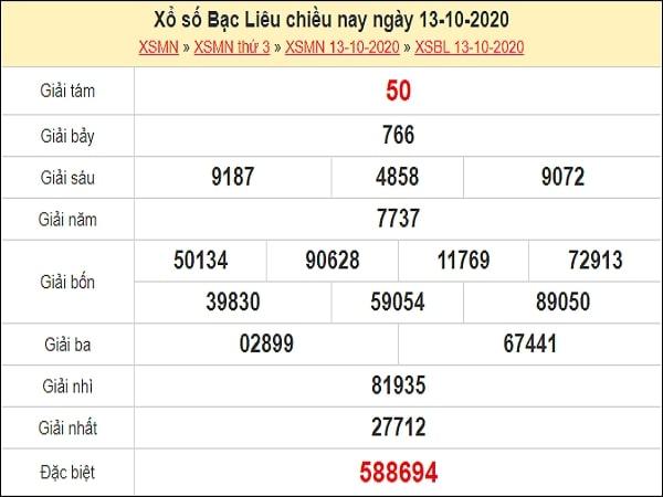 Dự đoán xổ số Bạc Liêu 20-10-2020