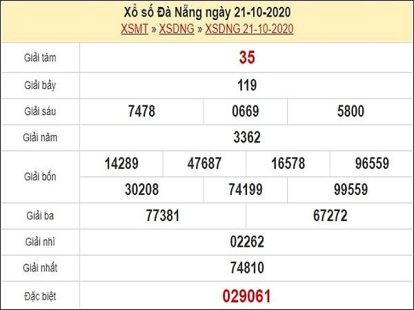 Dự đoán xổ số Đà Nẵng 24-10-2020