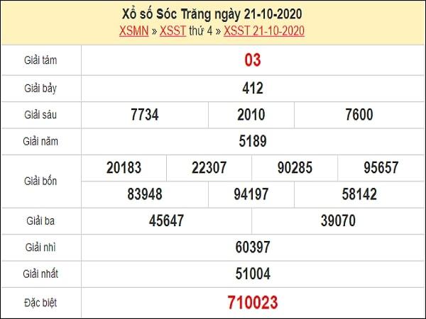 Dự đoán xổ số Sóc Trăng 28-10-2020