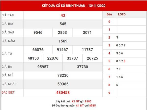 Phân tích XS Ninh Thuận thứ 6 ngày 20/11/2020