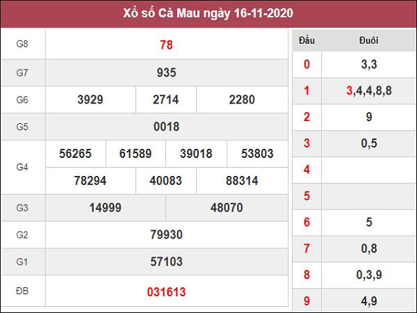 Dự đoán XSCM ngày 23/11/2020- xổ số cà mau chuẩn