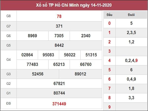 Dự đoán XSHCM 16/11/2020