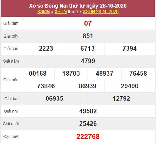Dự đoán XSDNA 4/11/2020 chốt số Đồng Nai tỷ lệ trúng cao