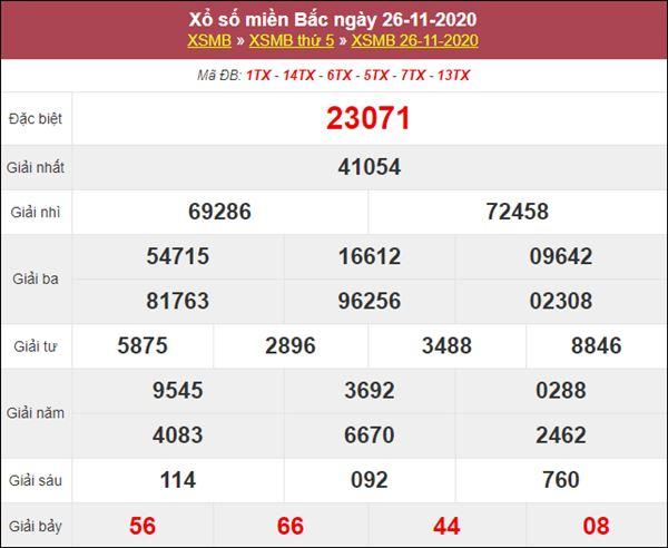 Dự đoán XSMB ngày 27/11/2020 chốt số thần tài miền Bắc thứ 6