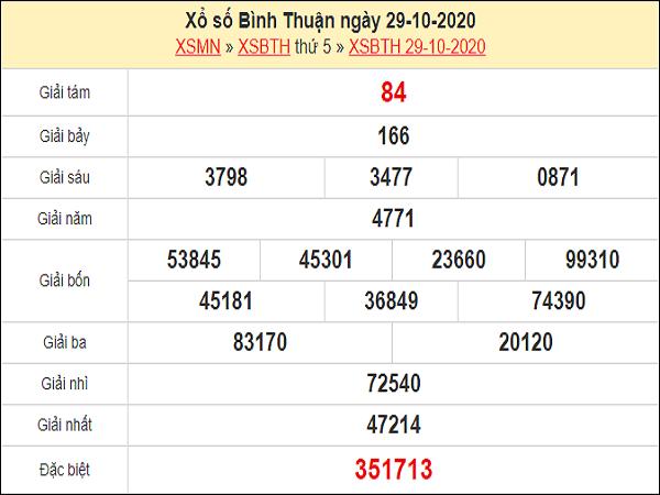 Dự đoán KQXSBT ngày 05/11/2020- xổ số bình thuận