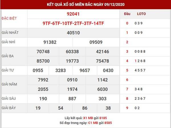 Phân tích kết quả XSMB thứ 5 ngày 10/12/2020