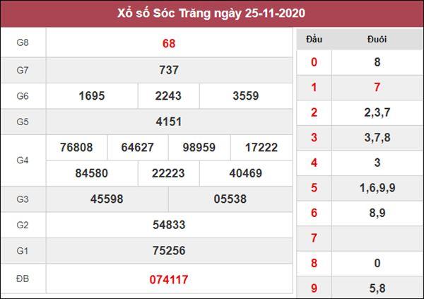 Dự đoán XSST 2/12/2020 chốt cặp số đẹp Sóc Trăng trong ngày