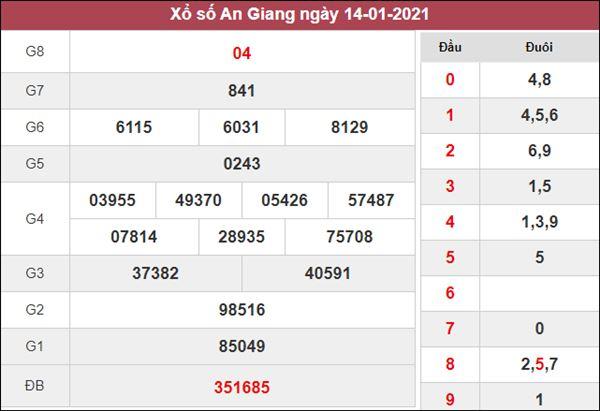 Dự đoán XSAG 21/1/2021 chốt giải đặc biệt An Giang thứ 5