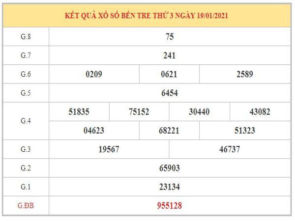 Dự đoán XSBT ngày 26/1/2021 dựa trên kết quả kì trước