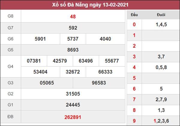 Dự đoán XSDNG 17/2/2021 thứ 4 xác suất trúng cao nhất