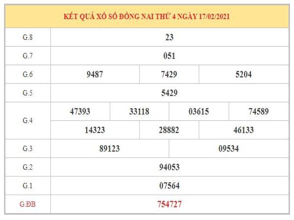 Dự đoán XSDN ngày 24/2/2021 dựa trên kết quả kỳ trước
