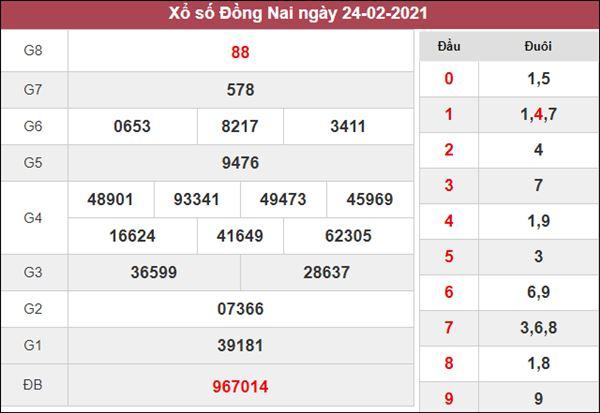 Dự đoán XSDNA 3/3/2021 thứ 4 xác suất lô về cao nhất