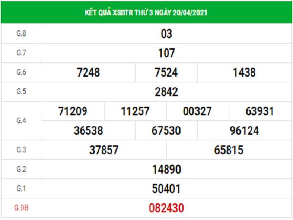 Dự đoán XSBTR 27/4/2021