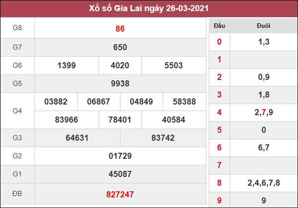 Dự đoán XSGL chốt KQXS Gia Lai cùng chuyên gia