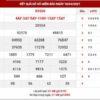 Phân tích XSMB ngày 19/4/2021 - Phân tích KQXS Thủ Đô thứ 2