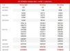 Phân tích XSMT ngày 24/4/2021 - Dự đoán xổ số miền Trung thứ 7