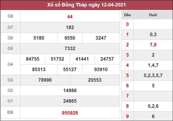 Dự đoán XSDT 19/4/2021 thứ 2 chốt cầu lô số đẹp Đồng Tháp