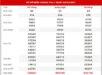 Phân tích XSMT ngày 15/5/2021 - Dự đoán xổ số miền Trung thứ 7