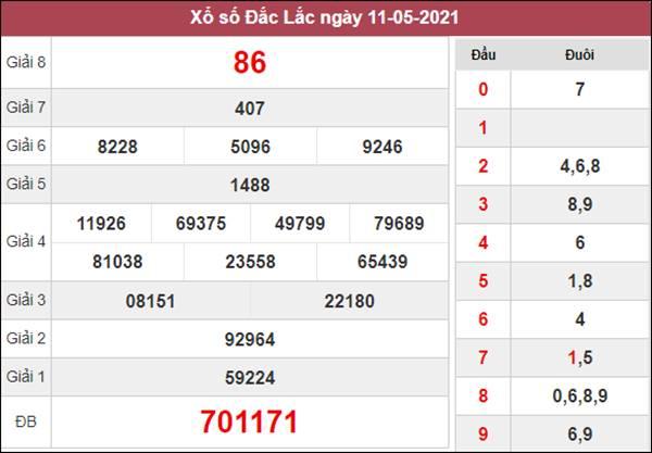 Dự đoán XSDLK 18/5/2021 thứ 3 khả năng trúng cao nhất