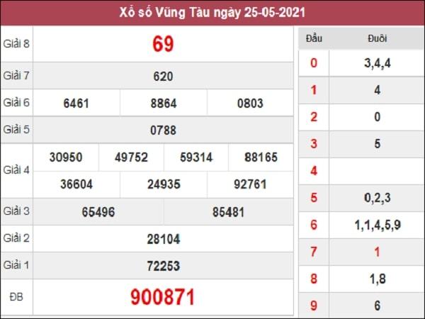 Dự đoán XSVT 01/06/2021