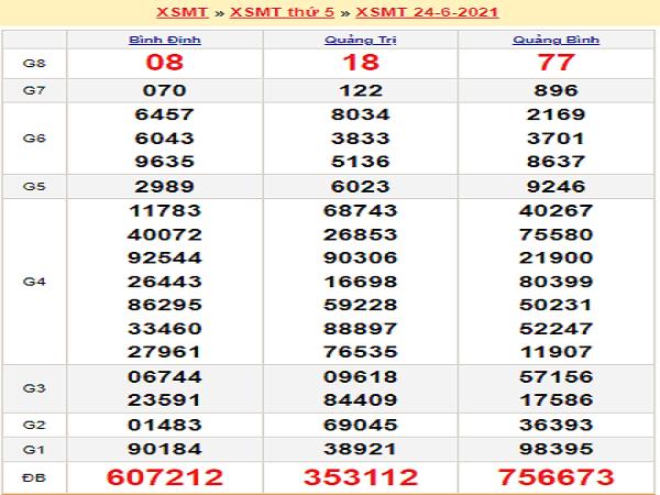 Dự đoán XSMT 1/7/2021