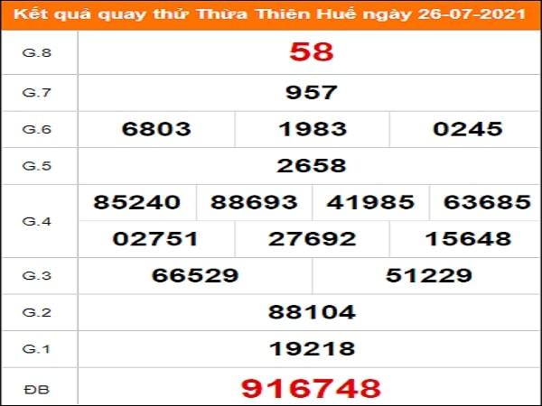 Soi cầu lô câm Thừa Thiên Huế 26/07/2021